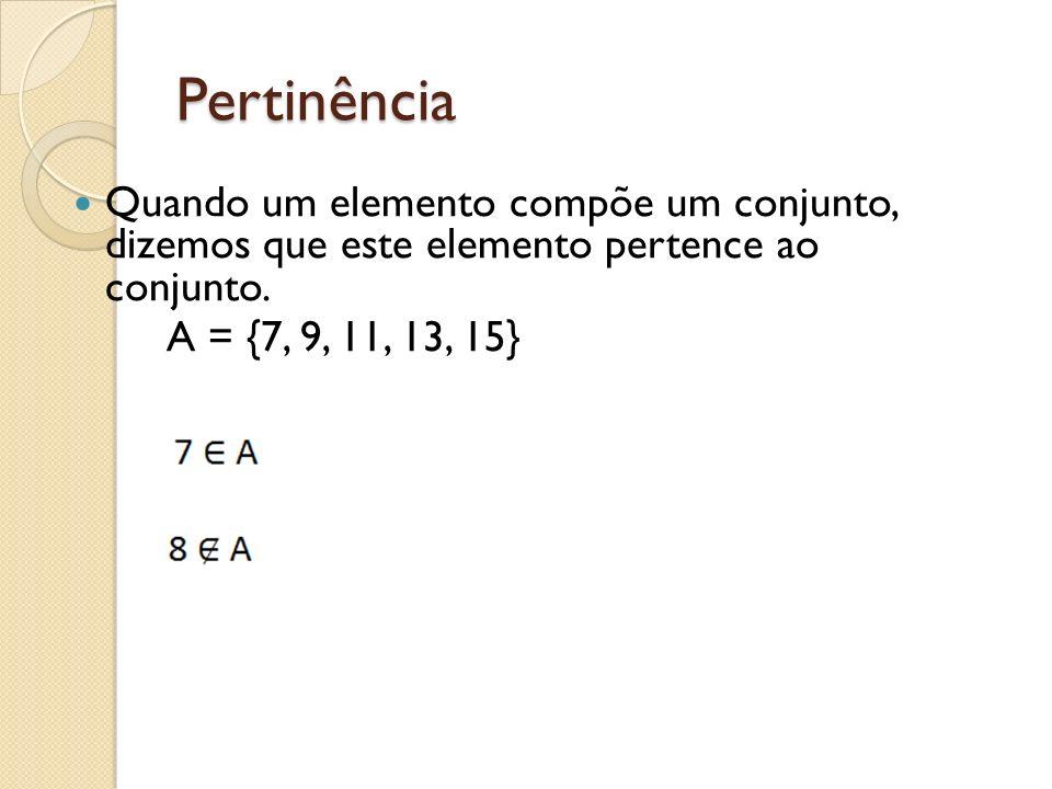 Pertinência Quando um elemento compõe um conjunto, dizemos que este elemento pertence ao conjunto.