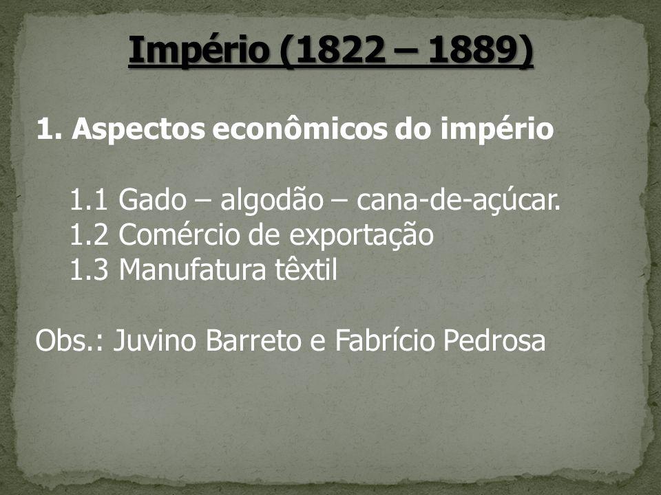 Império (1822 – 1889) 1. Aspectos econômicos do império