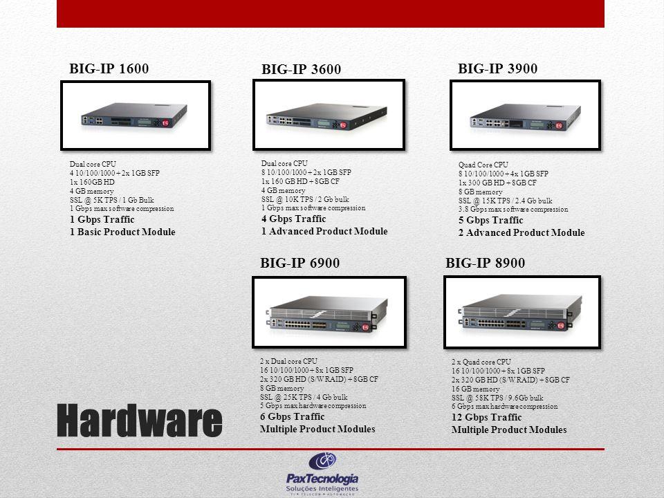 Hardware BIG-IP 1600 BIG-IP 3600 BIG-IP 3900 BIG-IP 6900 BIG-IP 8900