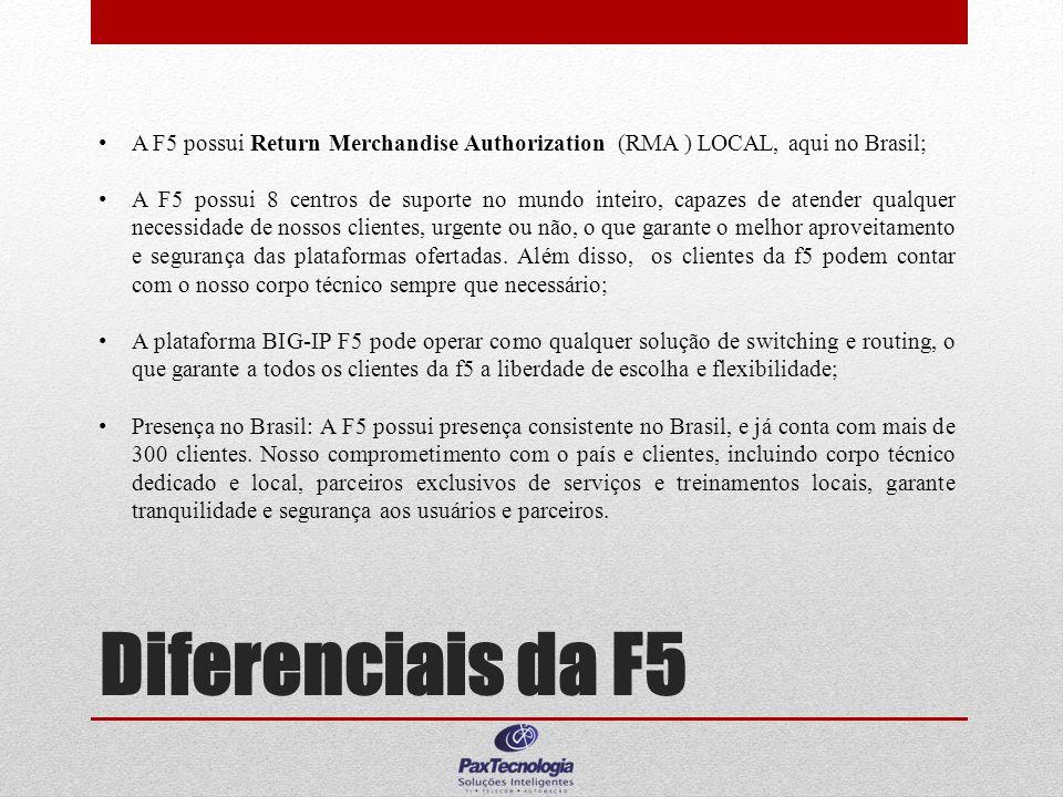 A F5 possui Return Merchandise Authorization (RMA ) LOCAL, aqui no Brasil;