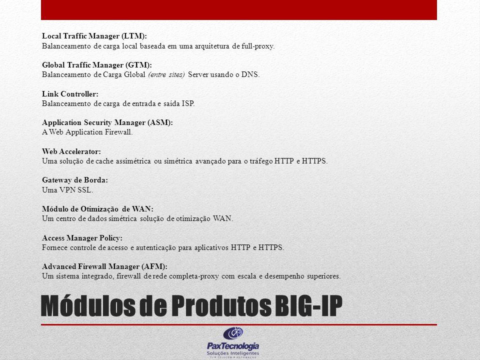 Módulos de Produtos BIG-IP