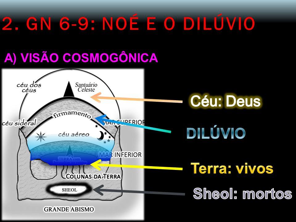2. GN 6-9: NOÉ E O DILÚVIO Céu: Deus DILÚVIO Terra: vivos