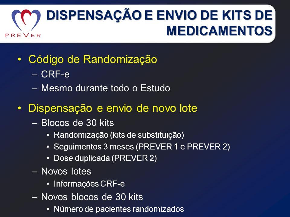 DISPENSAÇÃO E ENVIO DE KITS DE MEDICAMENTOS