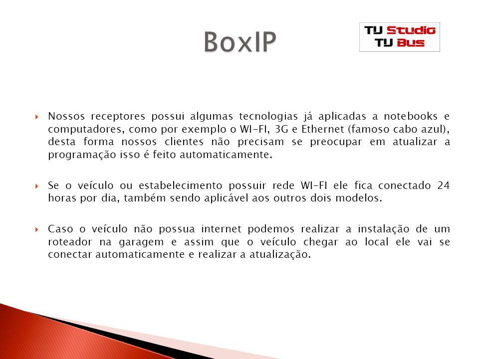 BoxIP
