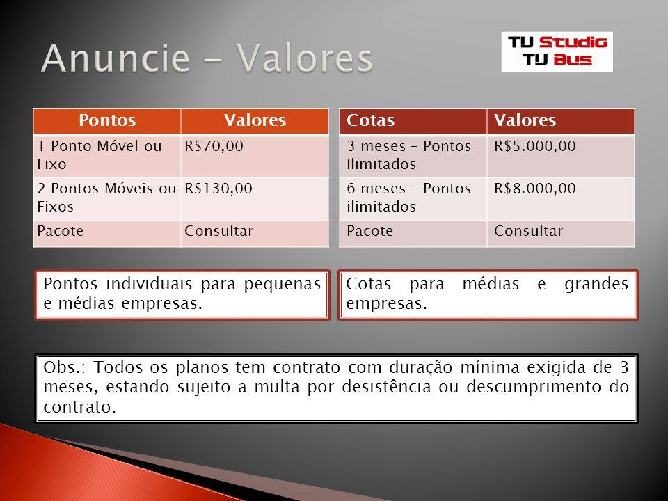 Anuncie - Valores Pontos Valores Cotas Valores