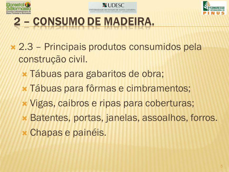 2 – consumo de madeira. 2.3 – Principais produtos consumidos pela construção civil. Tábuas para gabaritos de obra;