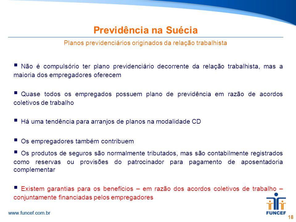Planos previdenciários originados da relação trabalhista