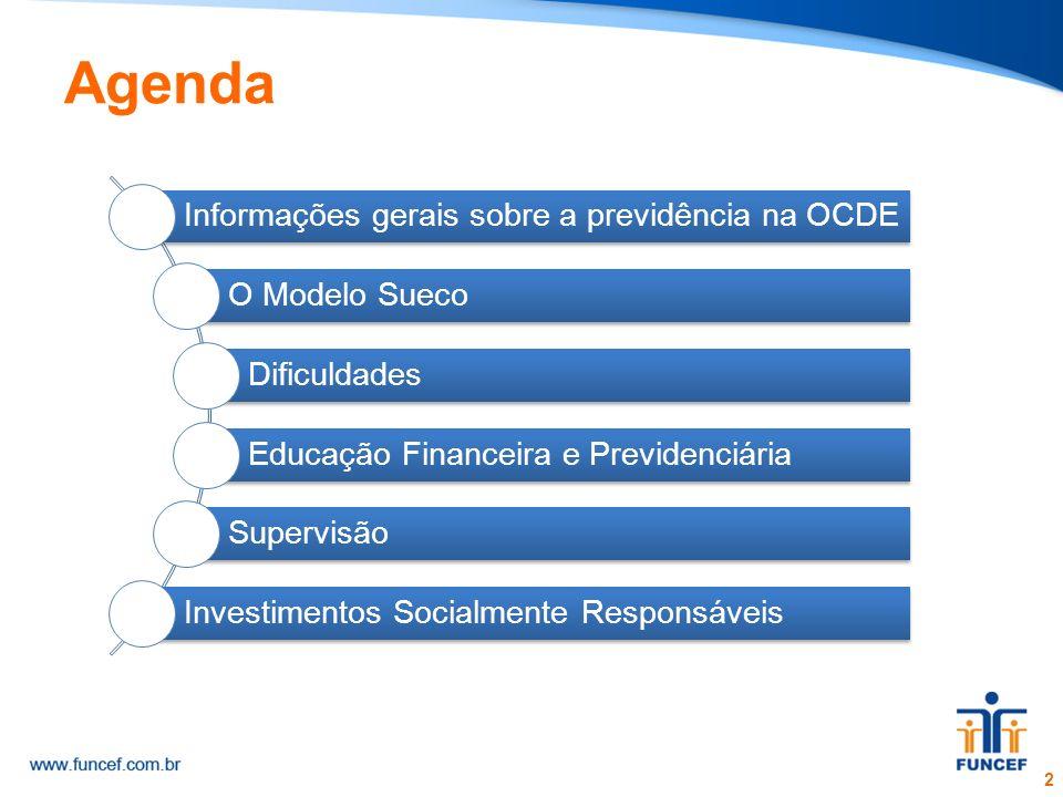Agenda Informações gerais sobre a previdência na OCDE O Modelo Sueco