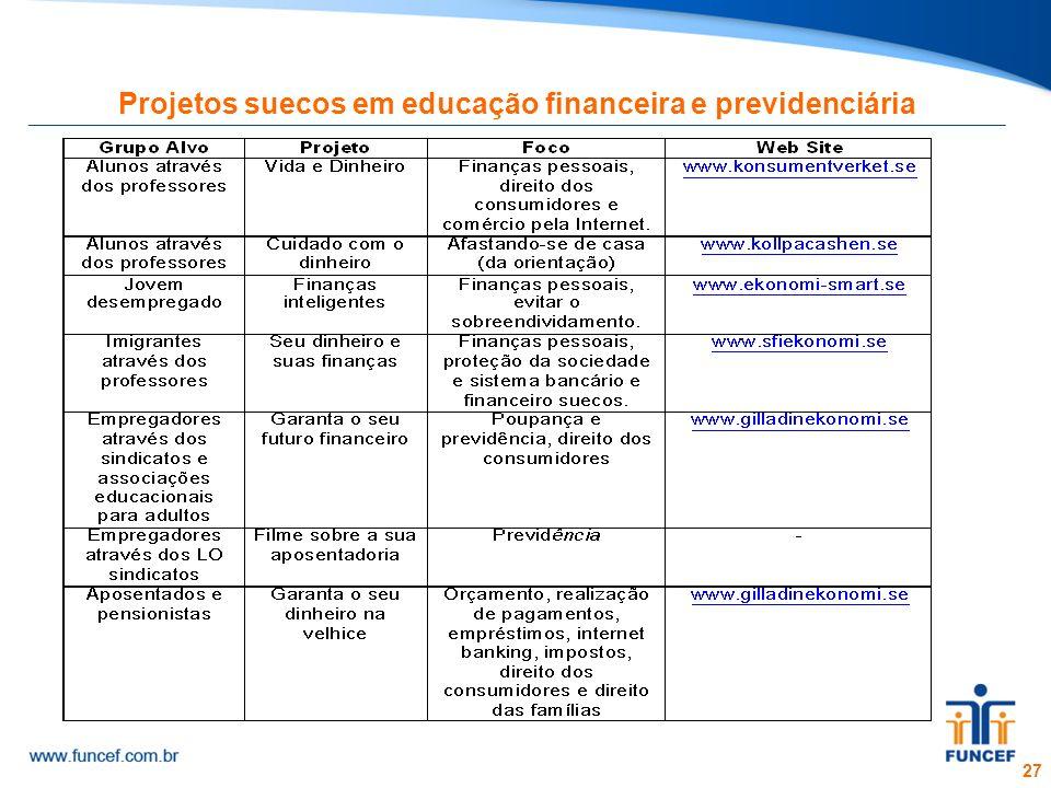 Projetos suecos em educação financeira e previdenciária
