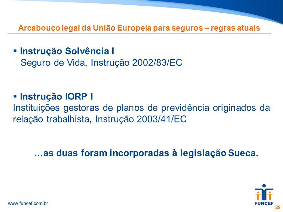 Arcabouço legal da União Europeia para seguros – regras atuais
