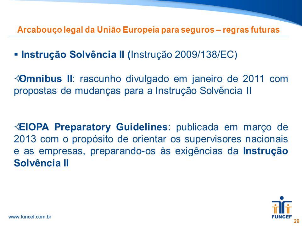 Arcabouço legal da União Europeia para seguros – regras futuras