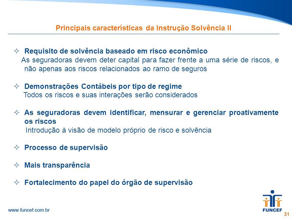 Principais características da Instrução Solvência II