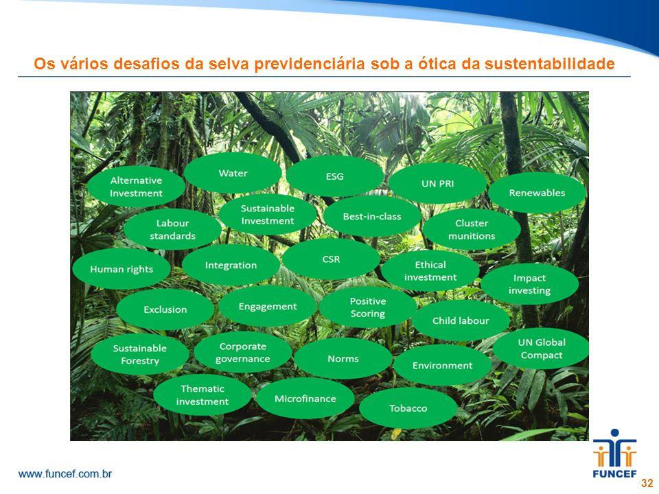 Os vários desafios da selva previdenciária sob a ótica da sustentabilidade