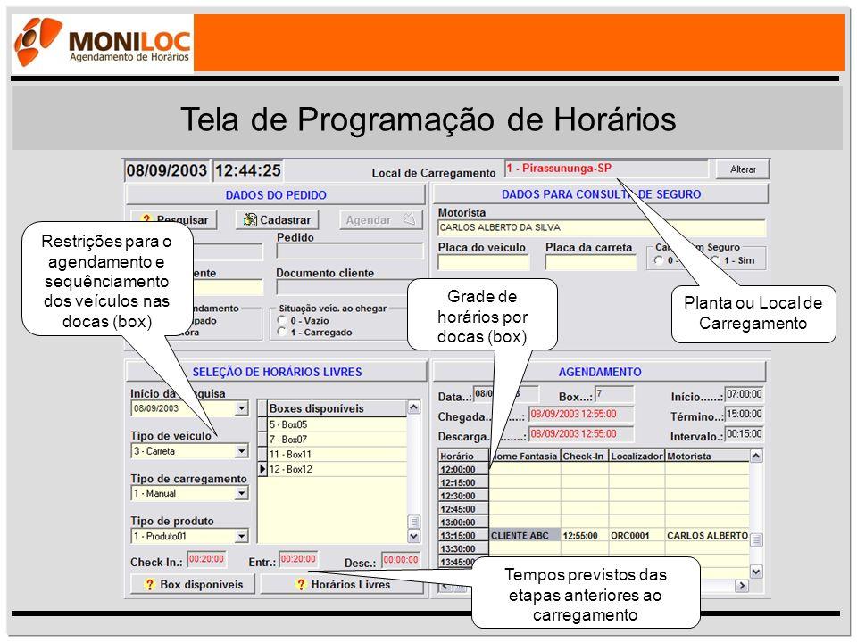 Tela de Programação de Horários
