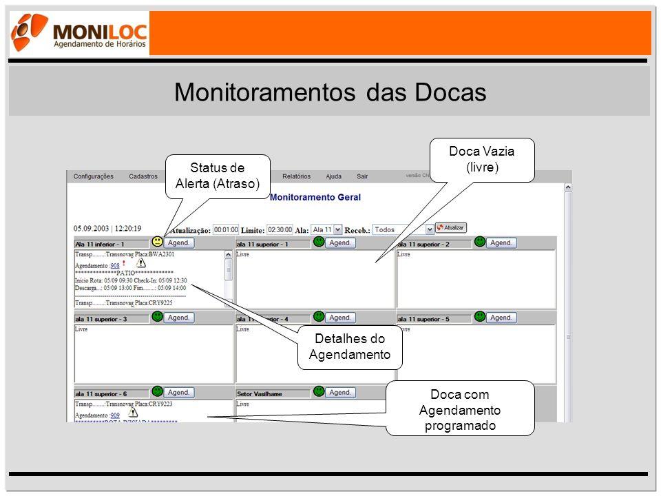 Monitoramentos das Docas