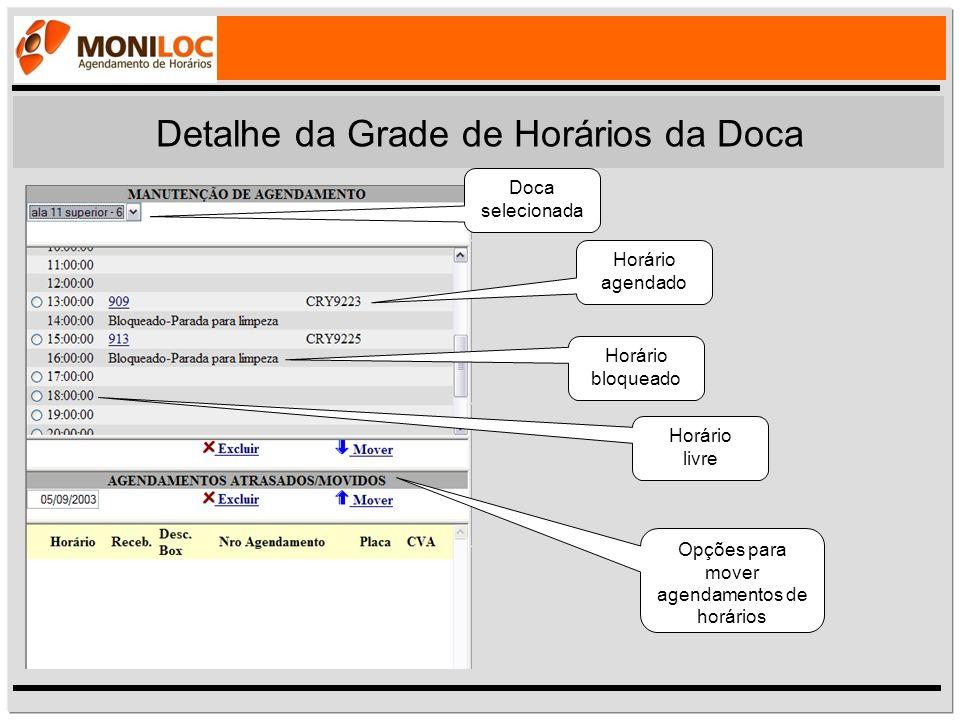 Detalhe da Grade de Horários da Doca