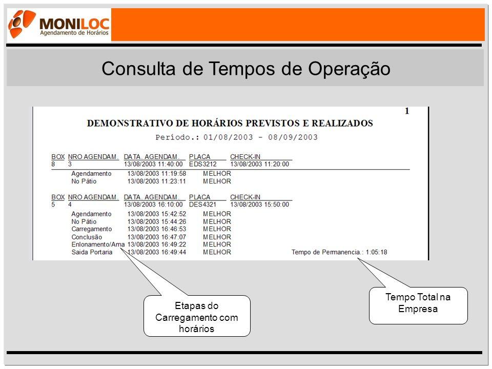 Consulta de Tempos de Operação