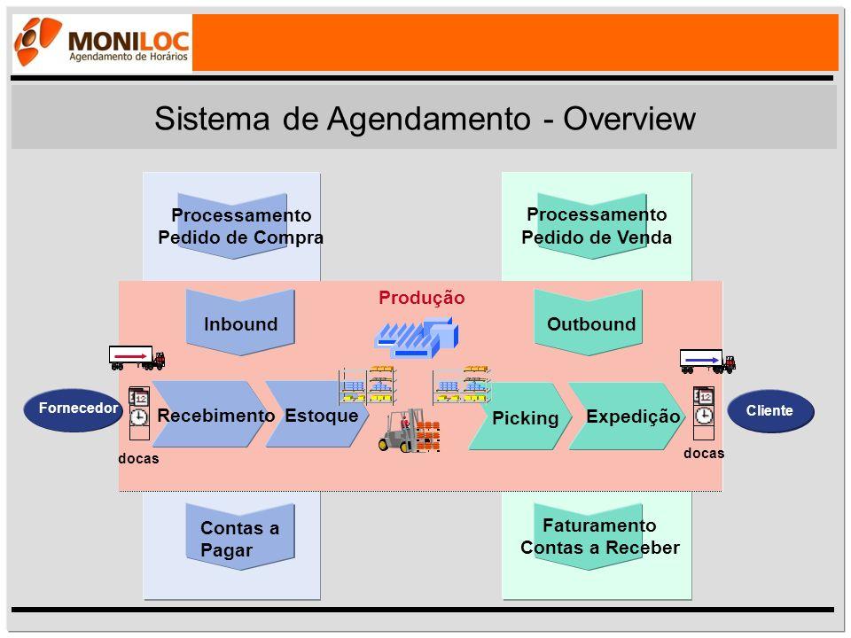 Sistema de Agendamento - Overview