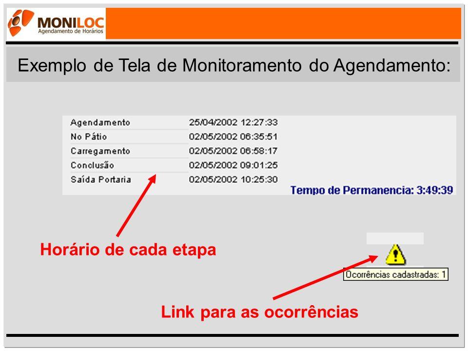 Exemplo de Tela de Monitoramento do Agendamento: