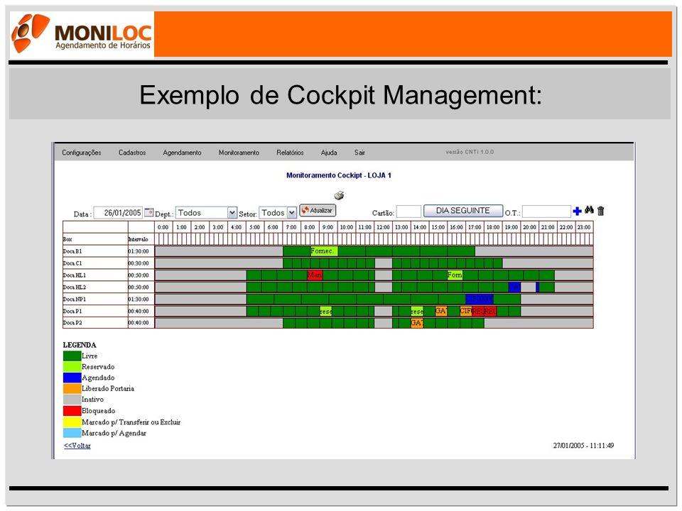 Exemplo de Cockpit Management: