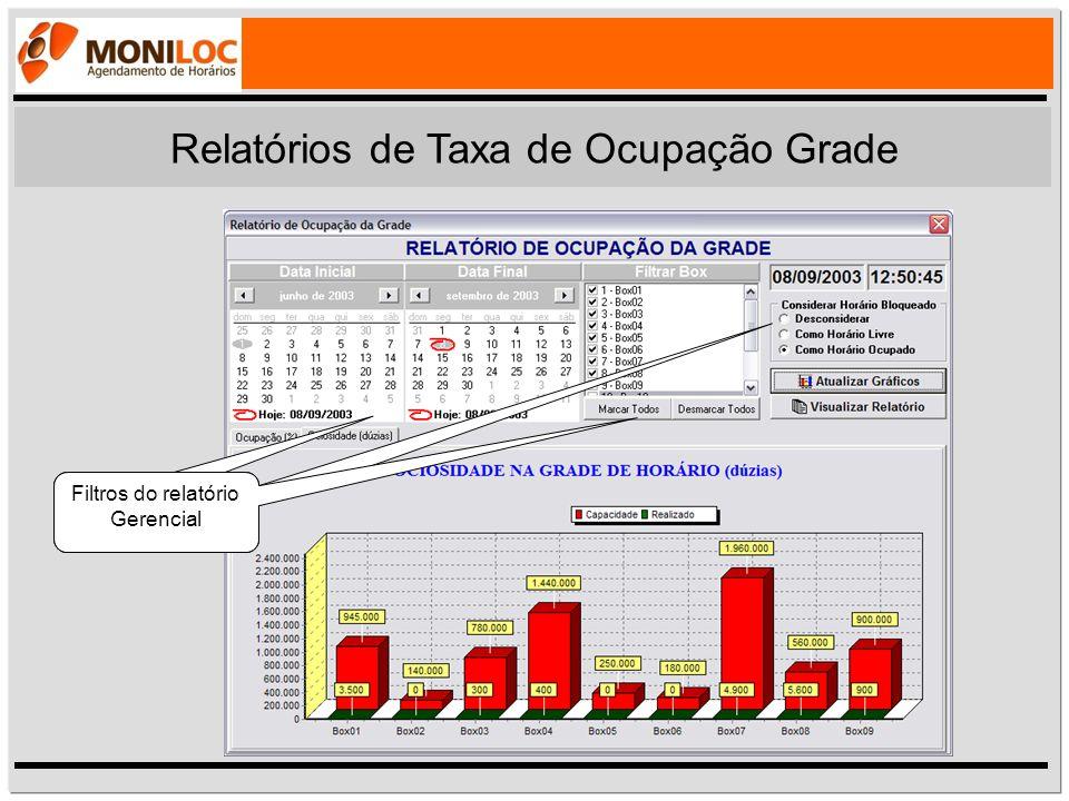 Relatórios de Taxa de Ocupação Grade