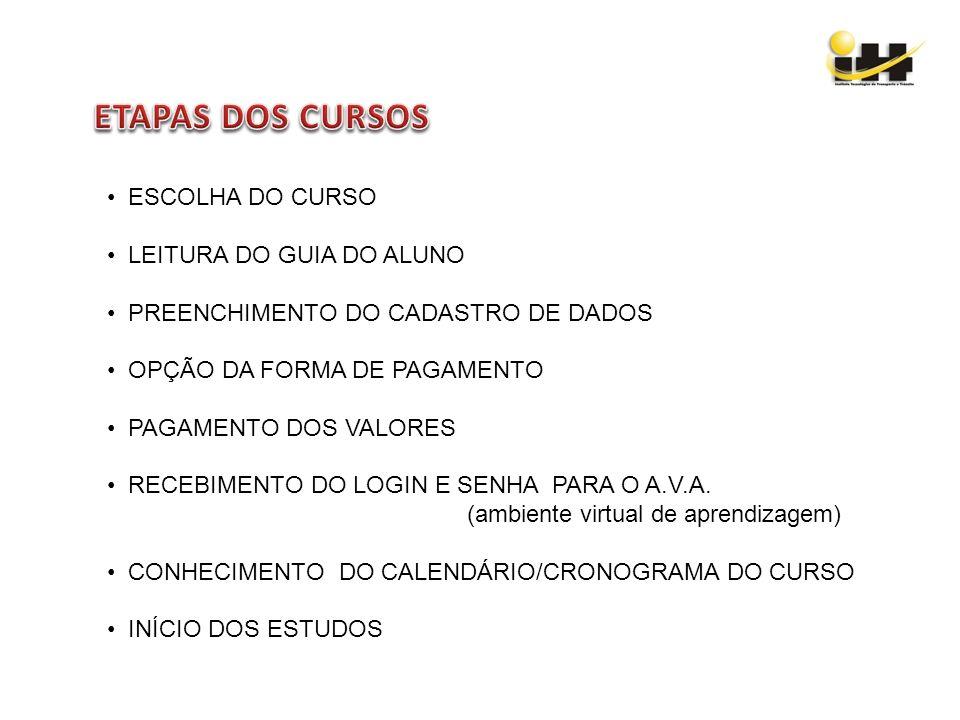 ETAPAS DOS CURSOS ESCOLHA DO CURSO LEITURA DO GUIA DO ALUNO