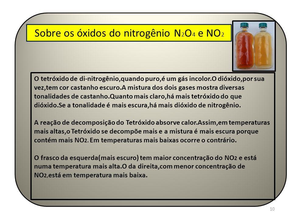 Sobre os óxidos do nitrogênio N2O4 e NO2