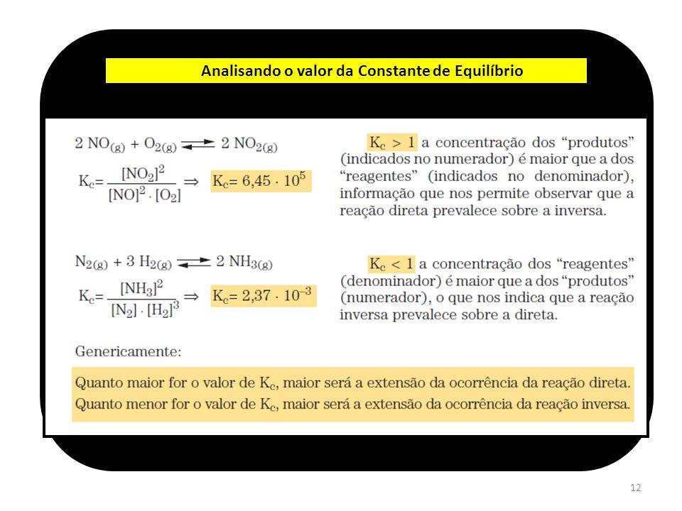Analisando o valor da Constante de Equilíbrio