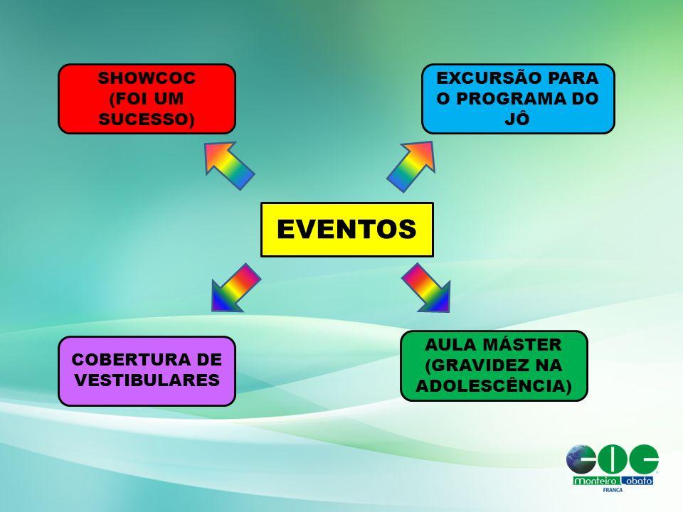 EVENTOS SHOWCOC (FOI UM SUCESSO) EXCURSÃO PARA O PROGRAMA DO JÔ