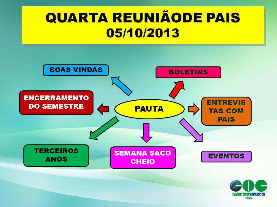 QUARTA REUNIÃODE PAIS 05/10/2013