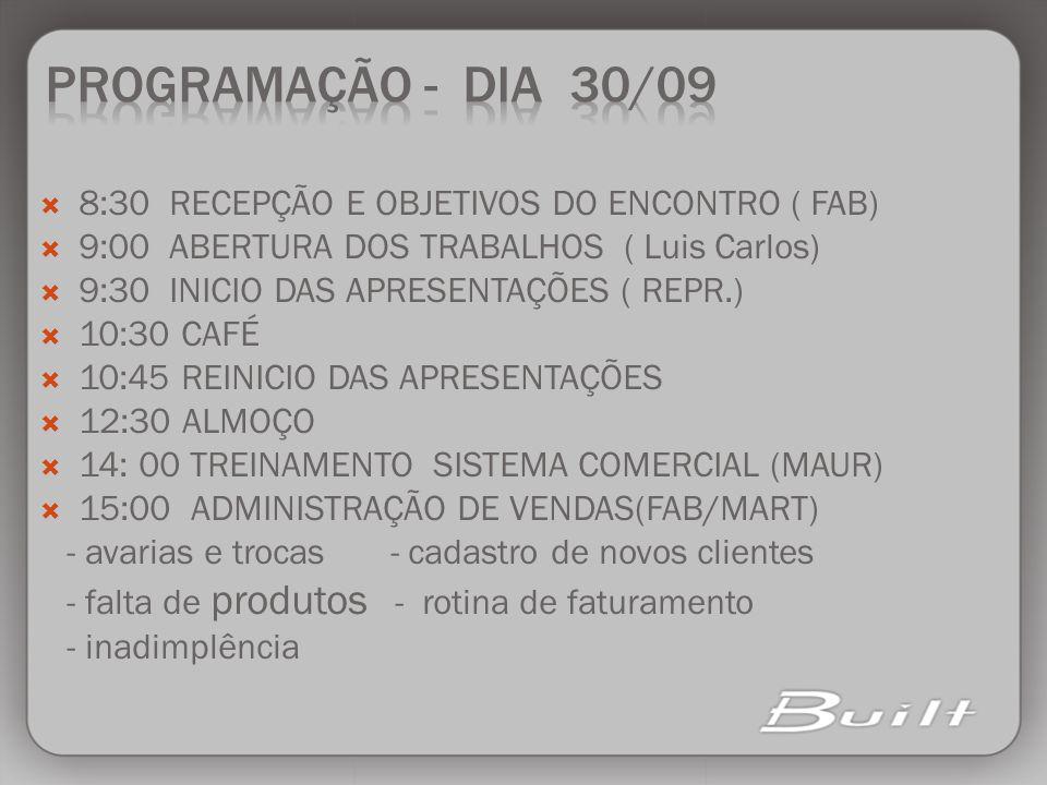 PROGRAMAÇÃO - DIA 30/09 8:30 RECEPÇÃO E OBJETIVOS DO ENCONTRO ( FAB)