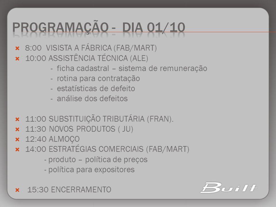 PROGRAMAÇÃO - DIA 01/10 8:00 VISISTA A FÁBRICA (FAB/MART)