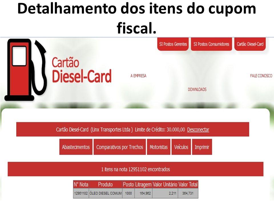 Detalhamento dos itens do cupom fiscal.