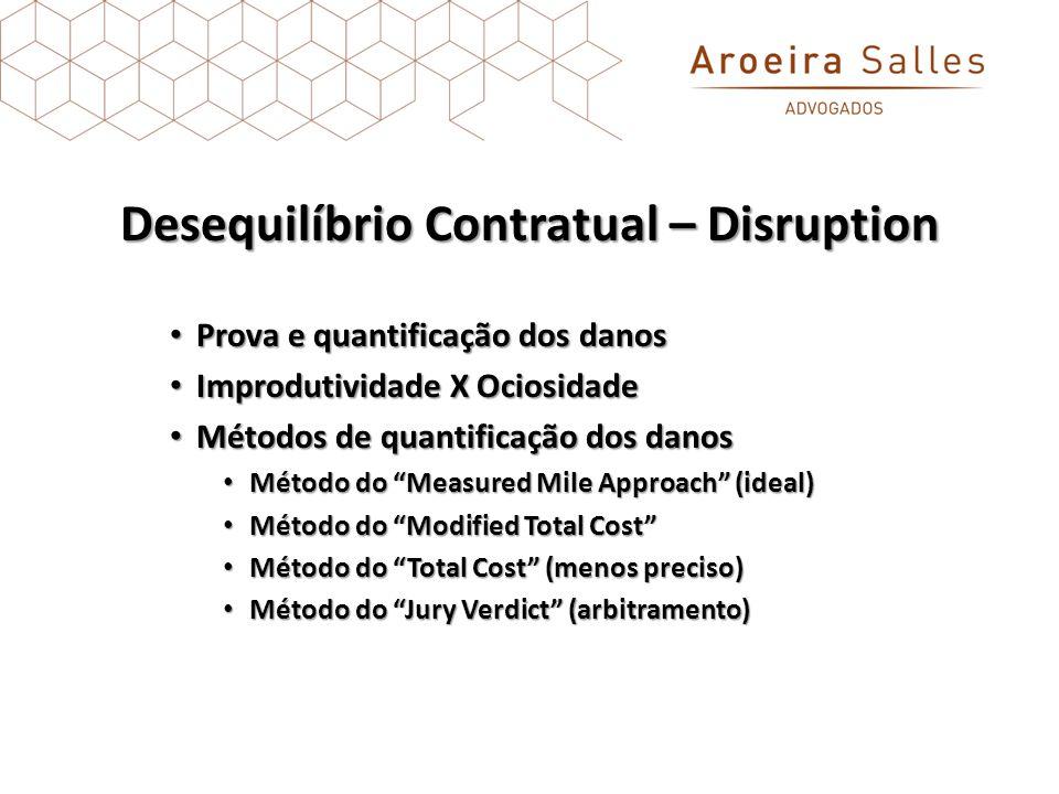 Desequilíbrio Contratual – Disruption