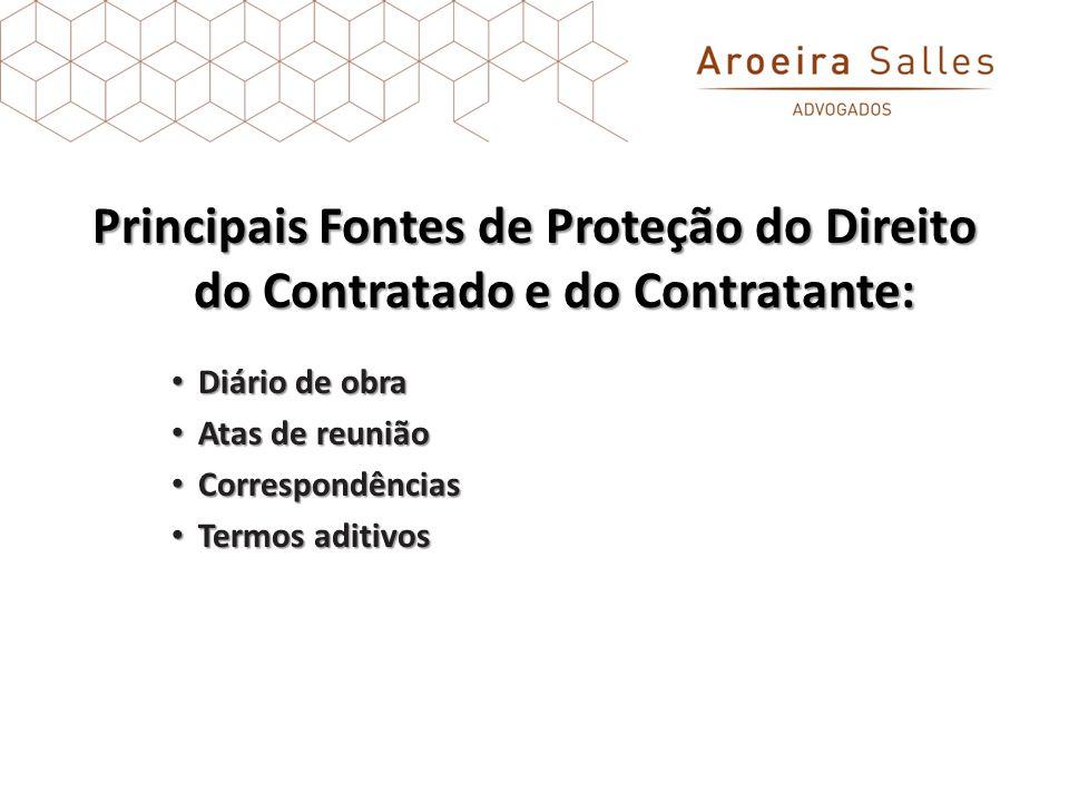 Principais Fontes de Proteção do Direito do Contratado e do Contratante: