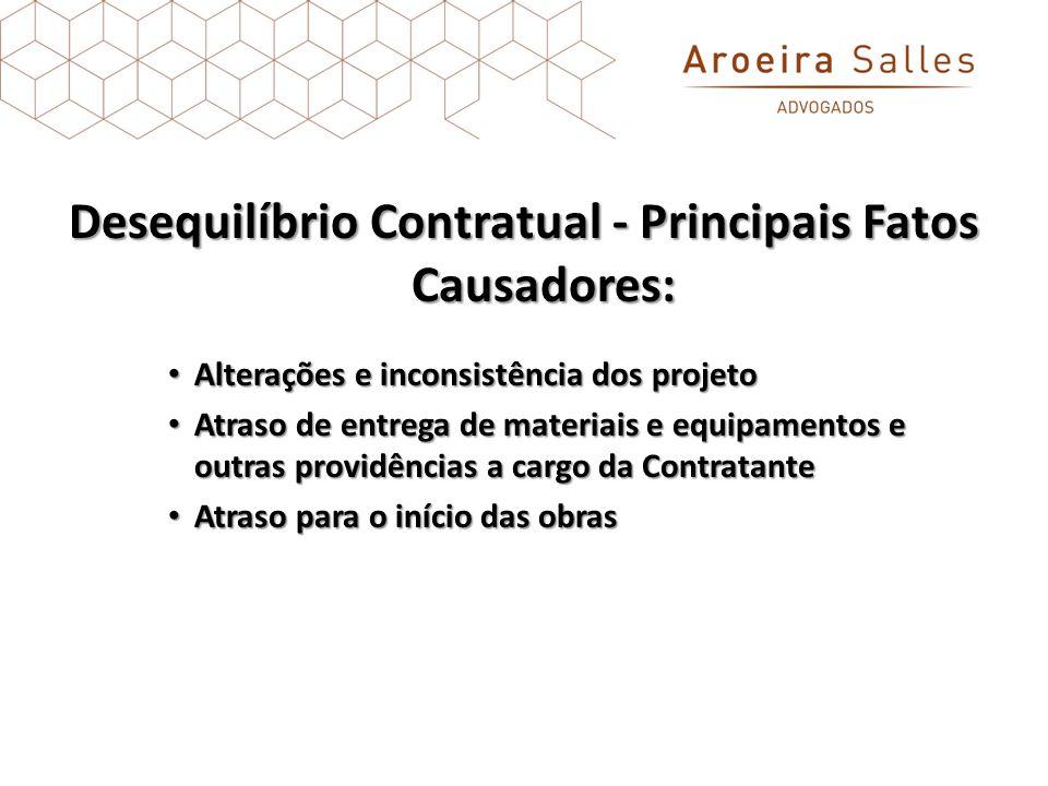 Desequilíbrio Contratual - Principais Fatos Causadores: