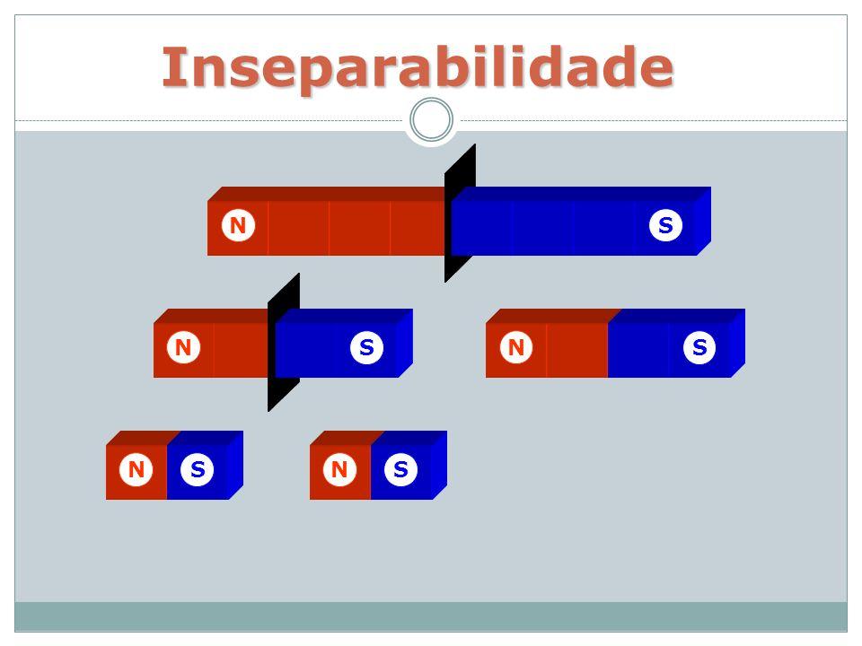 Inseparabilidade N S N S N S N S N S