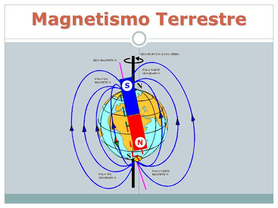 Magnetismo Terrestre S N