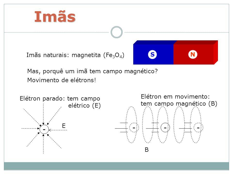 Imãs N S Imãs naturais: magnetita (Fe3O4)