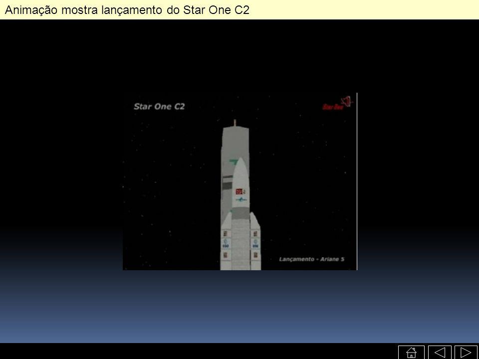 Animação mostra lançamento do Star One C2