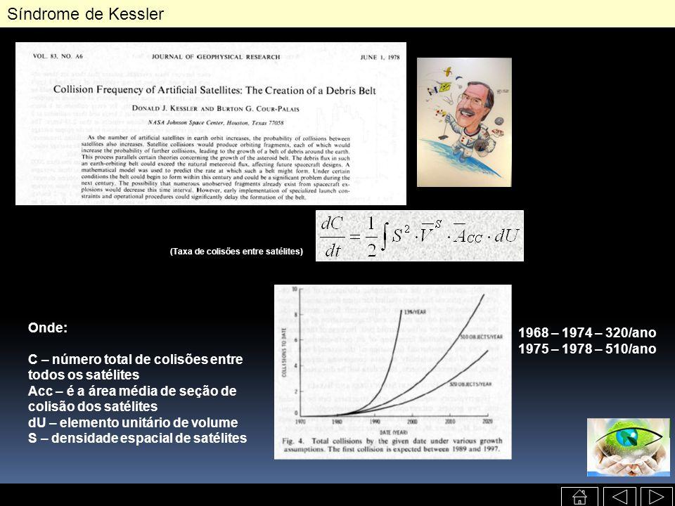Síndrome de Kessler Onde: 1968 – 1974 – 320/ano 1975 – 1978 – 510/ano