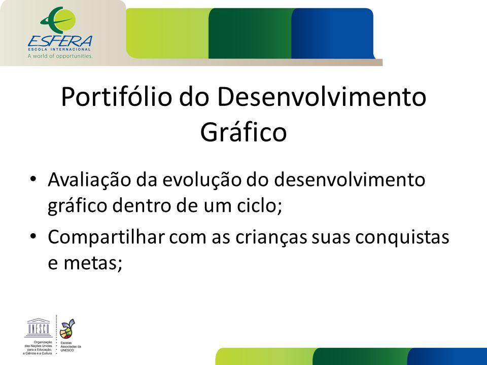 Portifólio do Desenvolvimento Gráfico