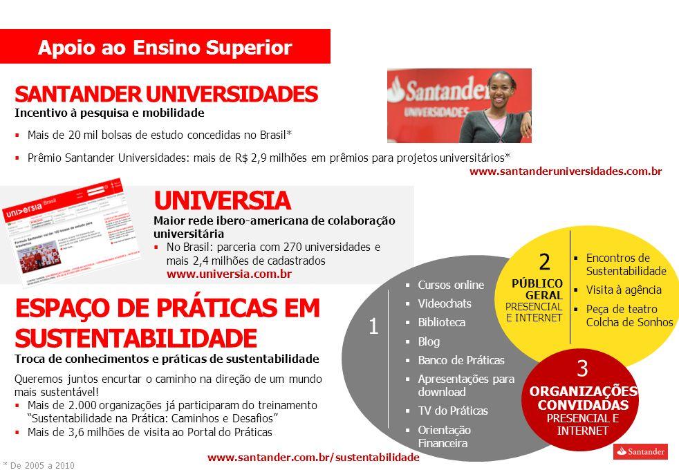 Apoio ao Ensino Superior