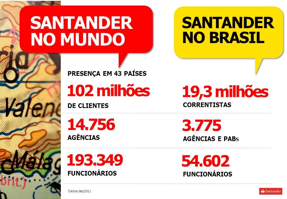 SANTANDER NO MUNDO SANTANDER NO BRASIL 102 milhões 19,3 milhões 14.756