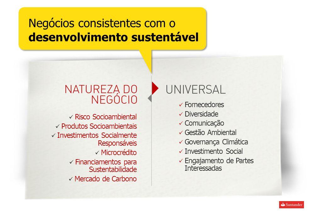Negócios consistentes com o desenvolvimento sustentável