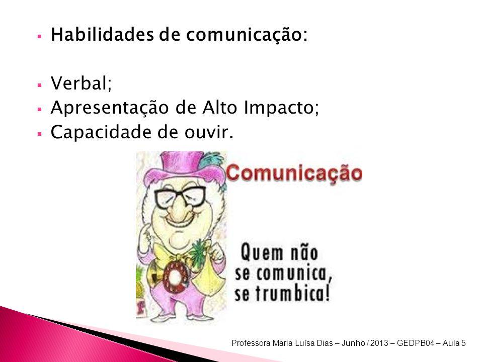 Habilidades de comunicação: Verbal; Apresentação de Alto Impacto;
