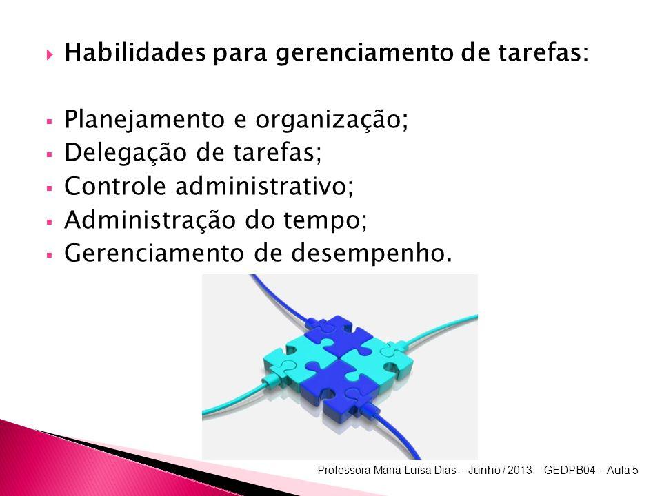Habilidades para gerenciamento de tarefas: Planejamento e organização;