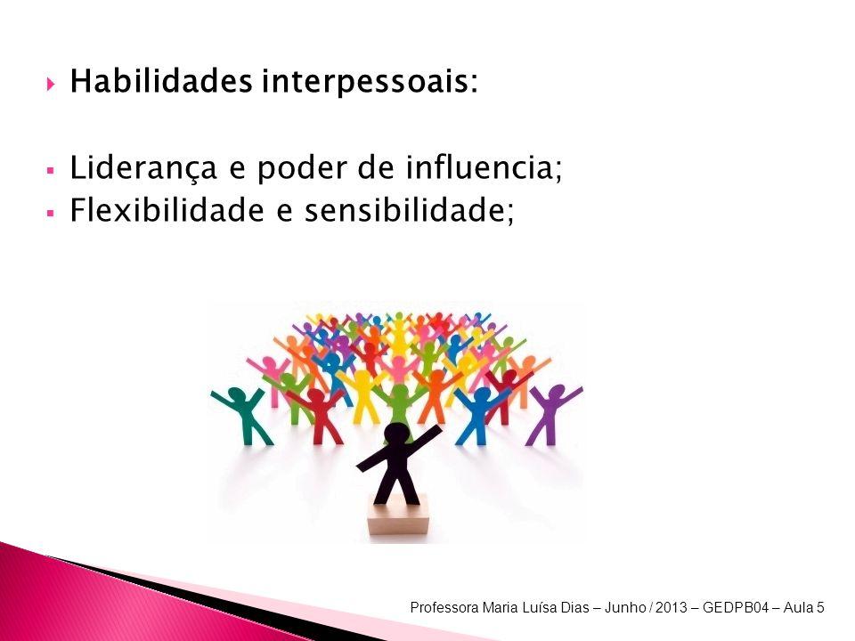 Habilidades interpessoais: Liderança e poder de influencia;
