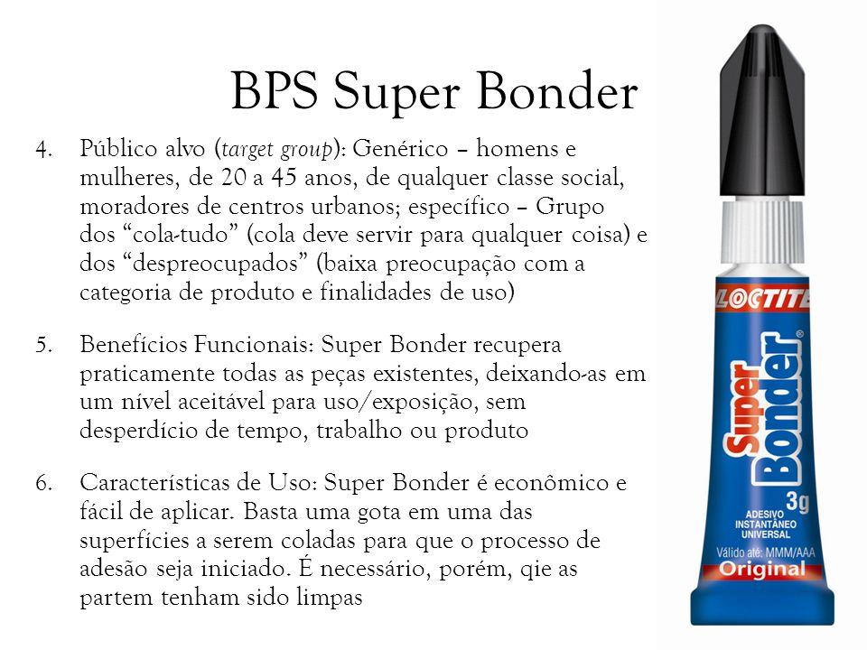BPS Super Bonder