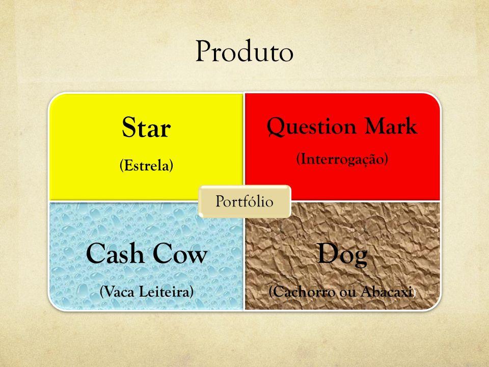 Produto Cash Cow Dog Star Question Mark (Estrela)